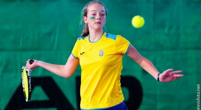 Юношеский чемпионат Европы. Результаты украинцев
