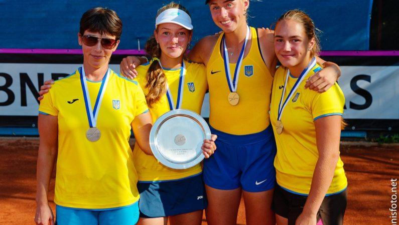 Украина заняла второе место на командном чемпионате Европы