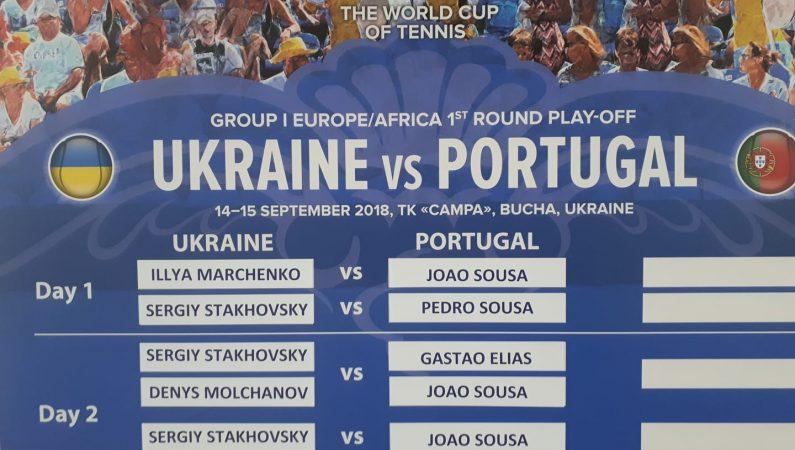 Кубок Дэвиса. Португалия — Украина. Результаты жеребьевки
